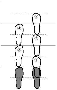 Zazen - pés