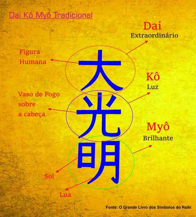 DKM tradicional - simples